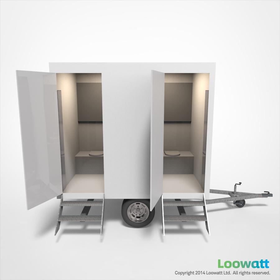 Loowatt Event System Square