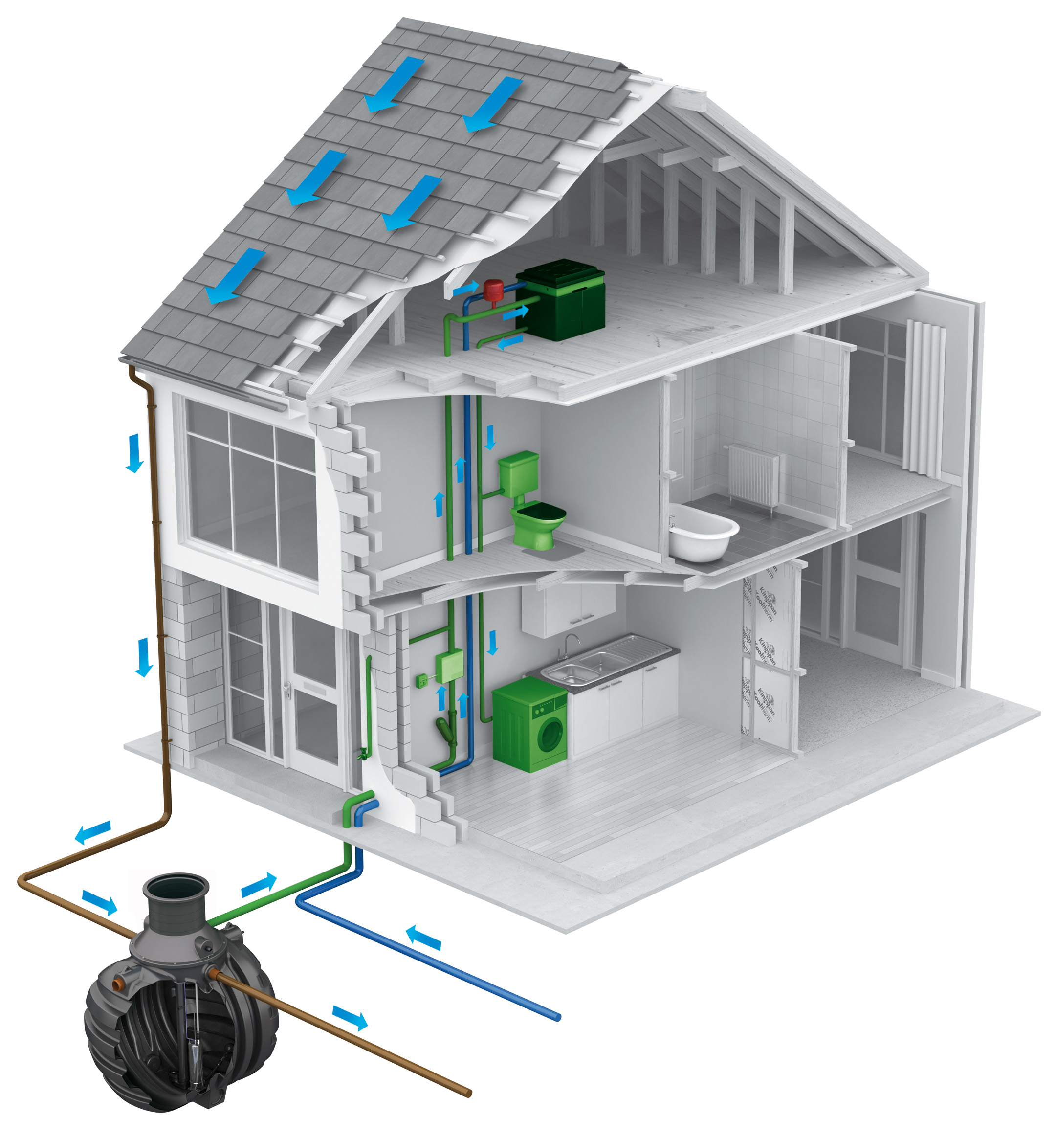 Kingspan Water's gravity-fed Envireau rainwater harvesting system in a domestic setting